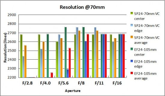 resolution-70mm