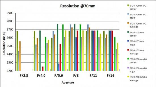 resolution-70mm_all