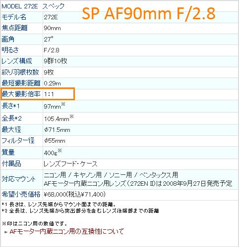 SP AF90mmF/2.8 Di  MACRO