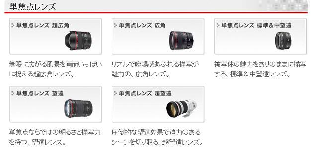 キヤノン 単焦点レンズ