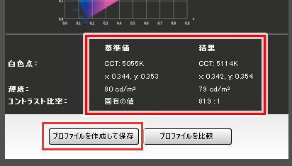 i1 DisplayProの使い方