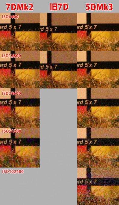 EOS 7D MarkII レビュー ノイズ低減 しない