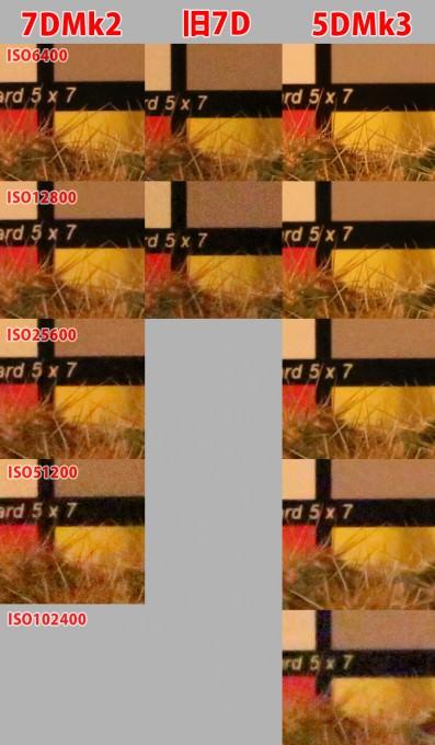 EOS 7D MarkII レビュー ノイズ低減 標準