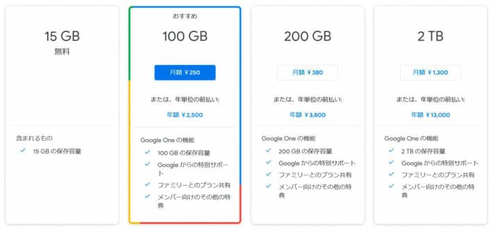 Googleドライブ GoogleOne