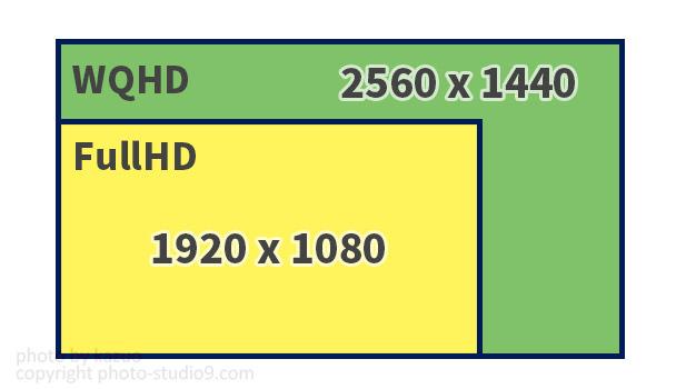 SW 2700PT WQHD