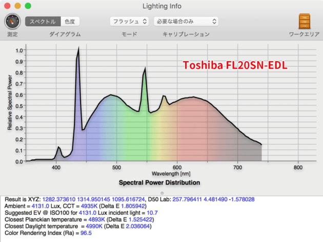 Toshiba_FL20SN-EDL