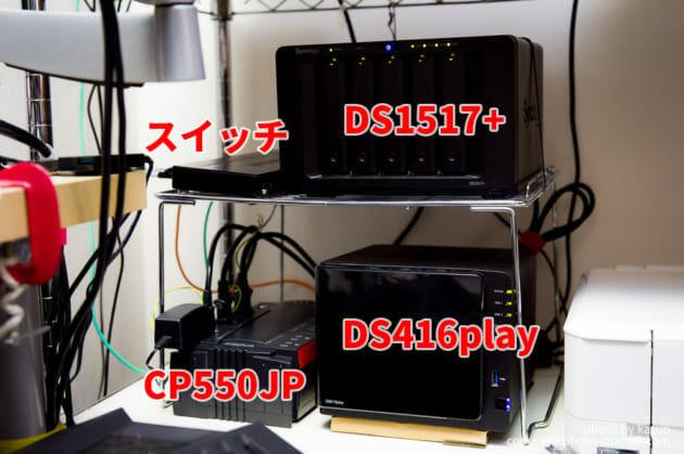 Synology NAS UPS