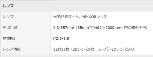 ニコン P900