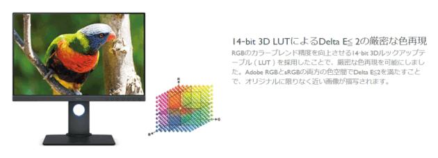 14bit 3D LUT