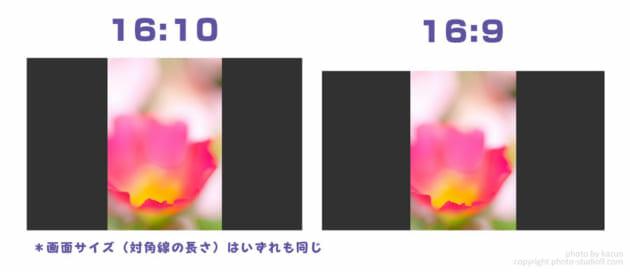 16:10と16:9の違い