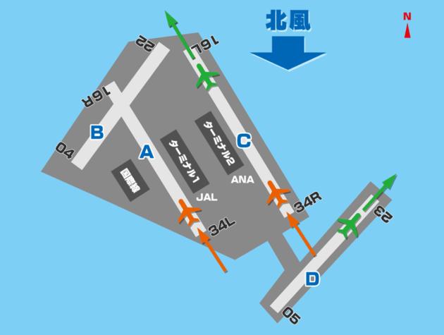羽田空港 北風運用