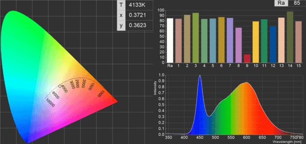 演色性 CL8DL-5.0