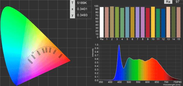 演色性 ECL-LD4EGN-L3A