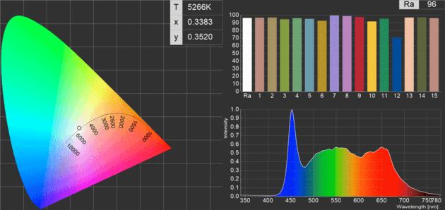 演色性 EIZO_ZPRO80II