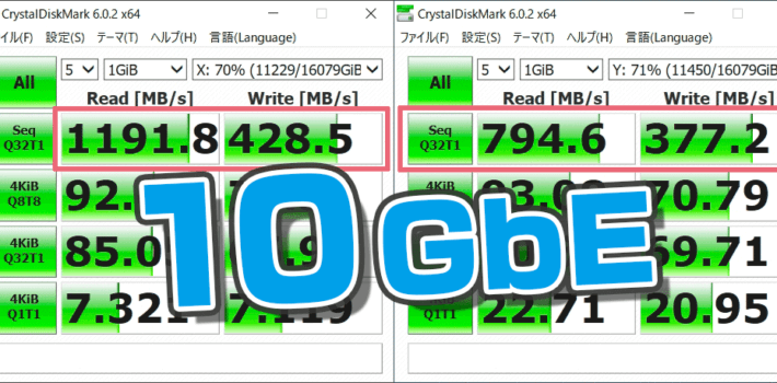 NAS 10GbEの使い方