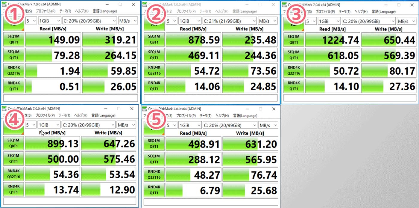 WD Red SSD VM