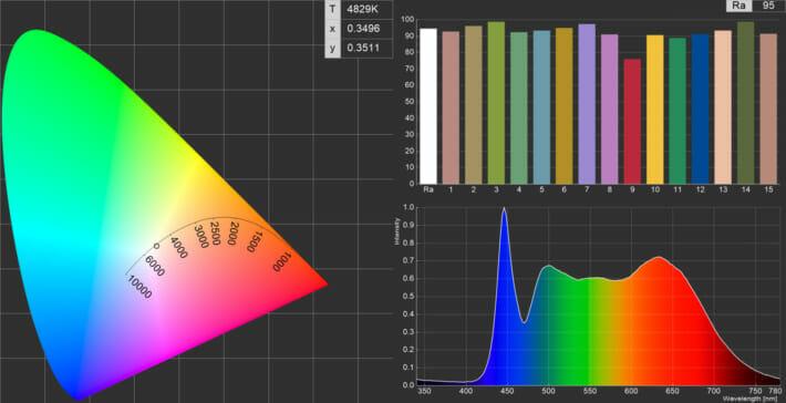 PIXEL RGBvideolight_5000K